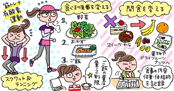 fc3740a8f7 女性ランナーが体験した「わたしの減量作戦!」 - RUNNET - 日本最大級 ...